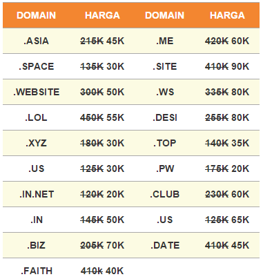 Promo Domain Nopember 2015