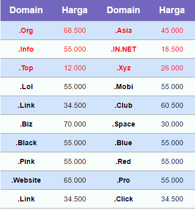 Promo Domain Murah April 2016