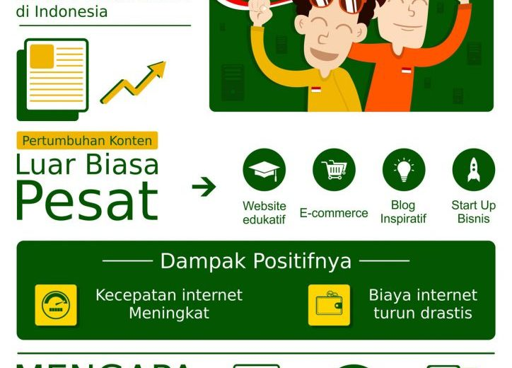 aksi bela internet Indonesia