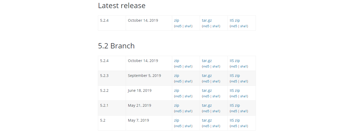 Latest Release WordPress