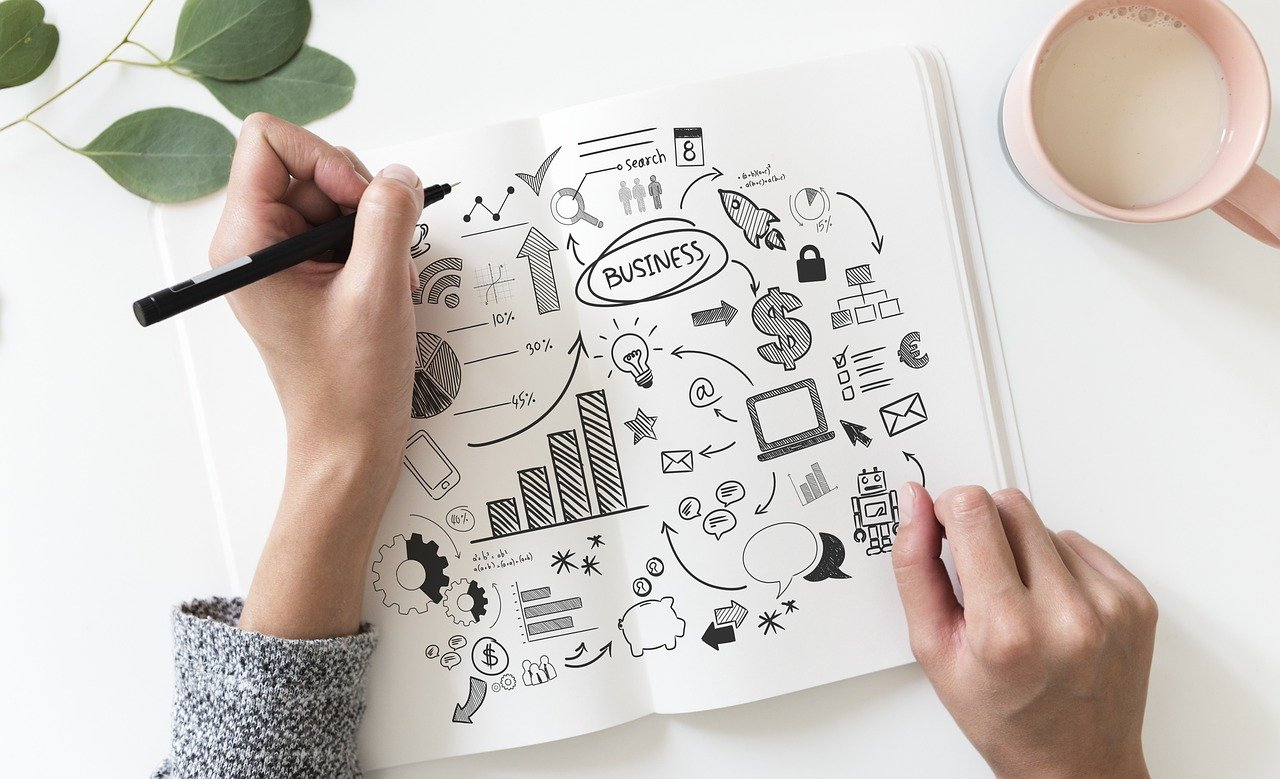 Contoh studi kelayakan bisnis