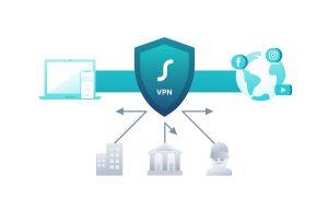 Cara Kerja VPN