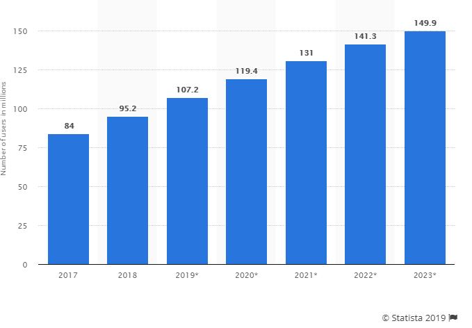 Jumlah Pengguna Internet Indonesia