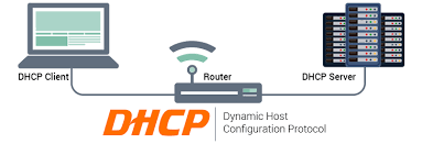 Fungsi DHCP Server