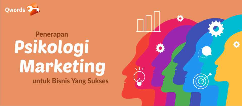 Psikologi Marketing
