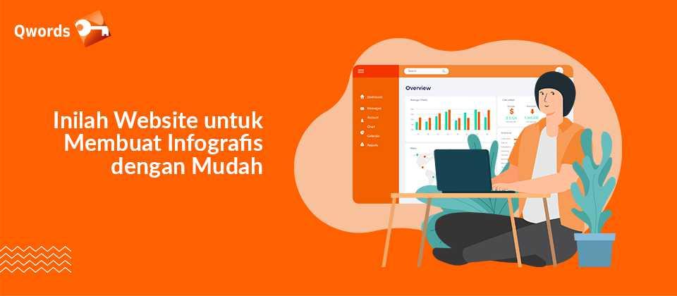 Inilah Website untuk Membuat Infografis dengan Mudah (1)