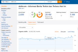 Traffic Detik.com