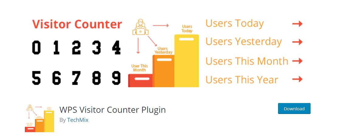 WPS Visitor Counter Plugin